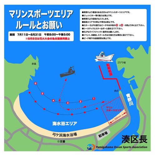 弓ヶ浜サップのローカルルール
