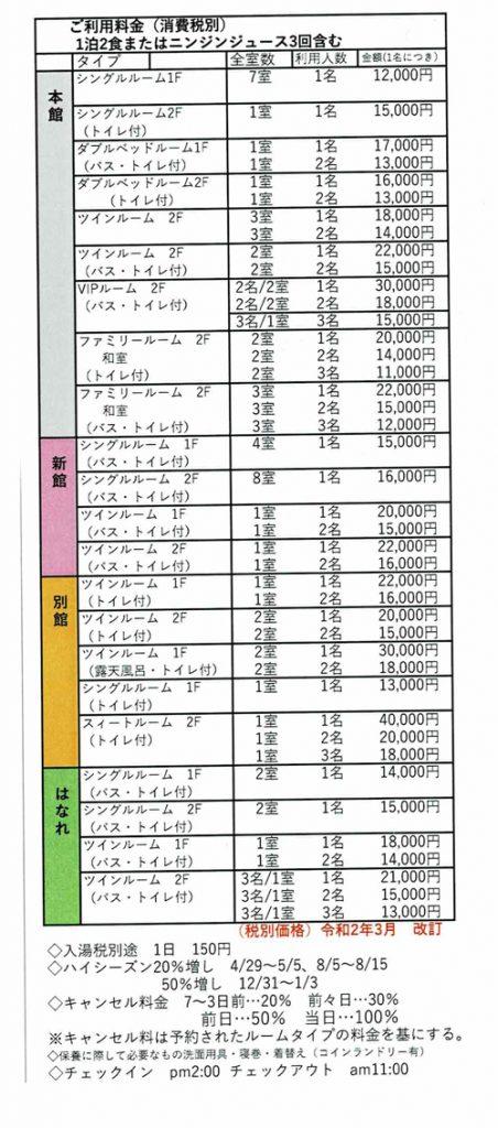 にんじんジュース断食コースの料金表